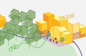 Ruimtelijk Economische Ontwikkelstrategie - kaart verbindingen tussen steden