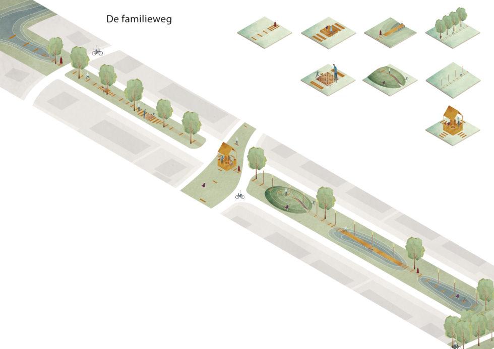 ontwerp van de familieweg in Dalfsen