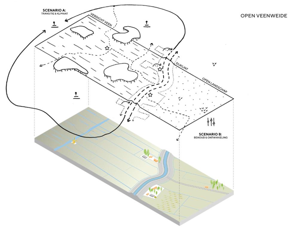 Afbeelding MRA Gebiedsateliers - tegel van de open veenweide